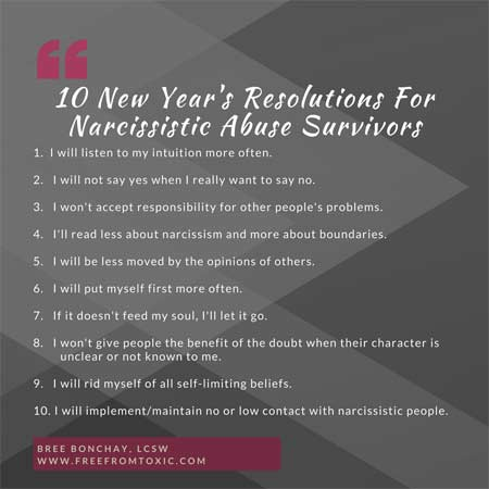 Resolutions-FFT-Bonchay